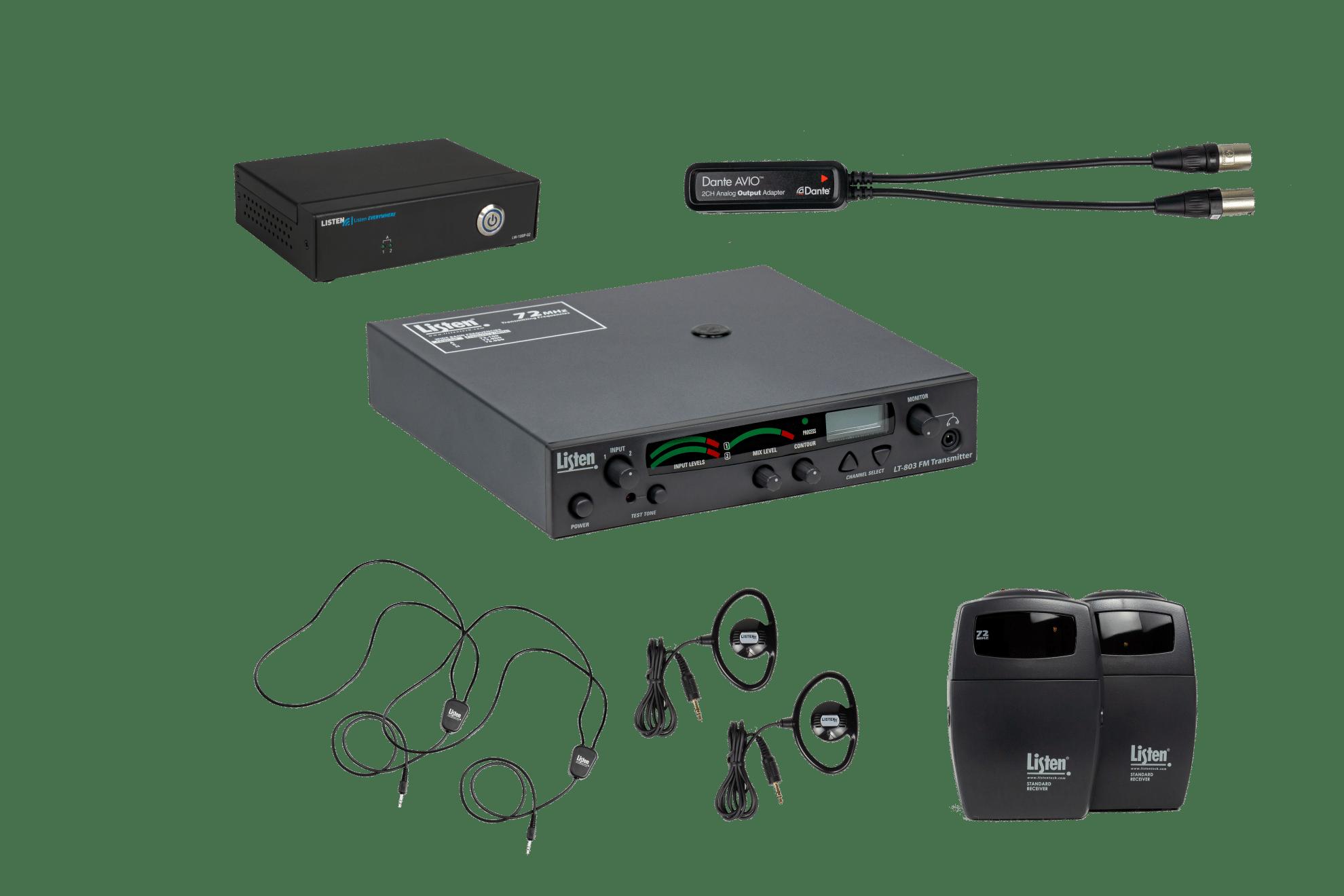 Wi-Fi/RF Base System (Dante)