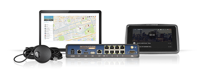 Collage of all products needed for Listen NAVILUTION - including a gps device, monitor, server, and display
