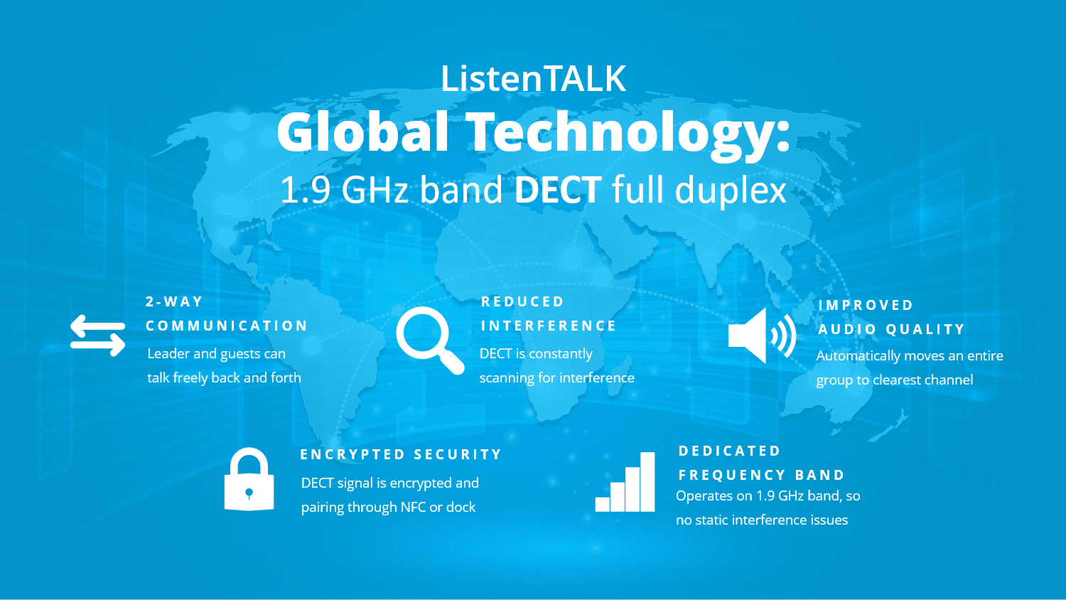 Infographic about Global Technology: 1.9 GHZ band DECT full duplex. Two way communication: leader and guests can talk freely back and forth. Encrypted security: DECT signal is encrypted and pairing through NFC or dock. Reduced Interference: DECT is constantly scanning for interference. Dedicated frequency band: operates on 1.0 GHz band, so no static interference issues. Improved audio quality: Automatically moves an entire group to clearest channel.